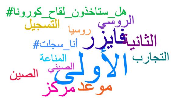 KSA's vaccine word cloud