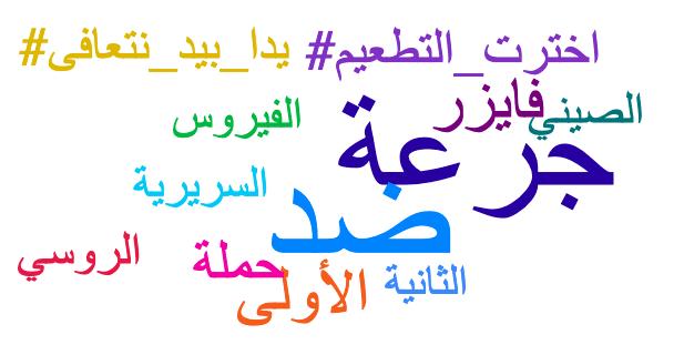 UAE's vaccine word cloud